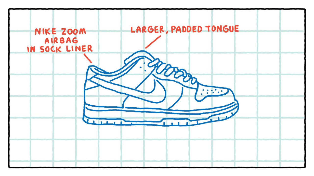 Nike Dunk vs. Nike SB Dunk
